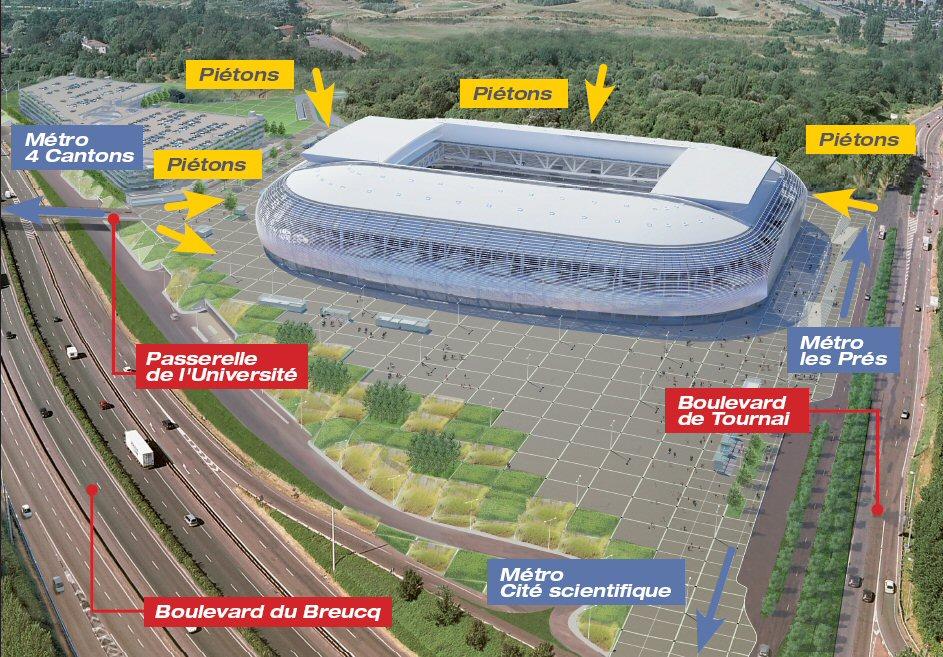 Stadyum Arsenal - Emirates