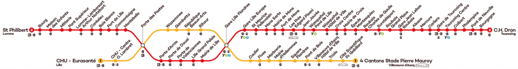 Lignes du métro lillois